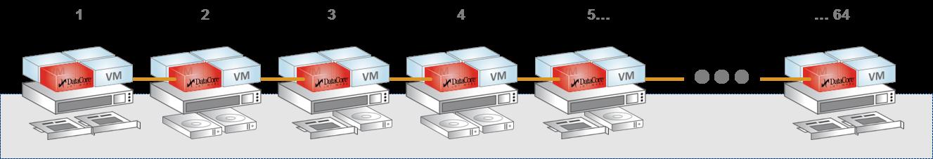 VirtualSAN_DATACORE